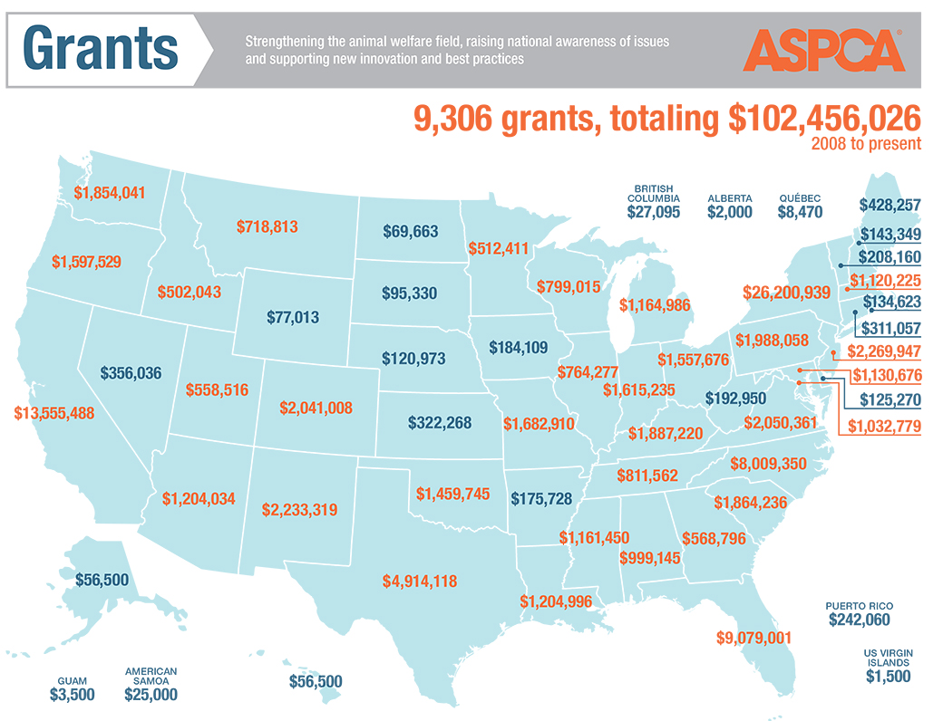 ASPCA Grants by state