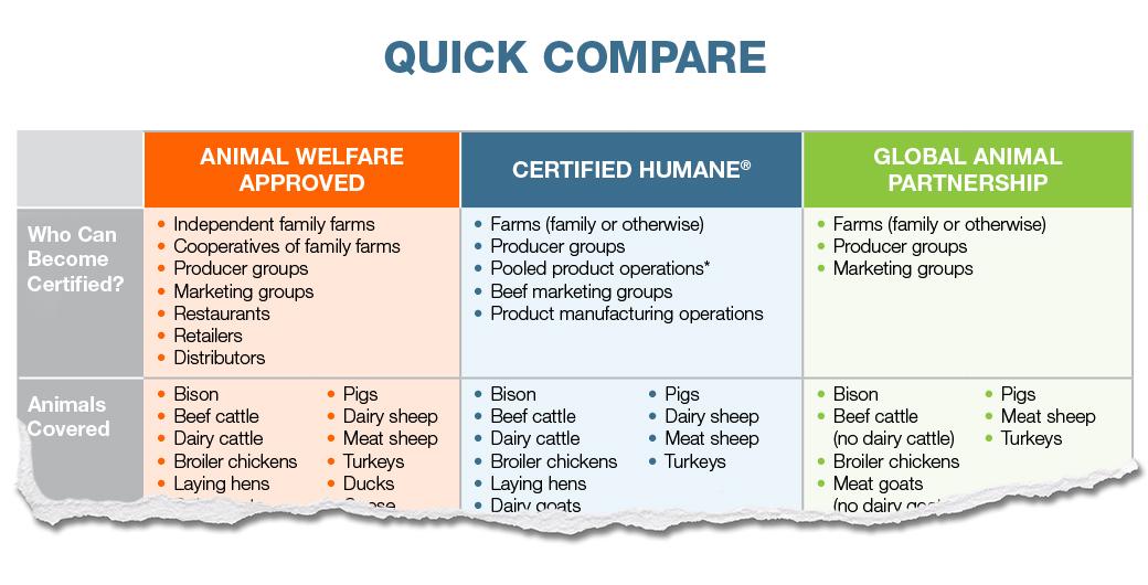 farm certification guide teaser