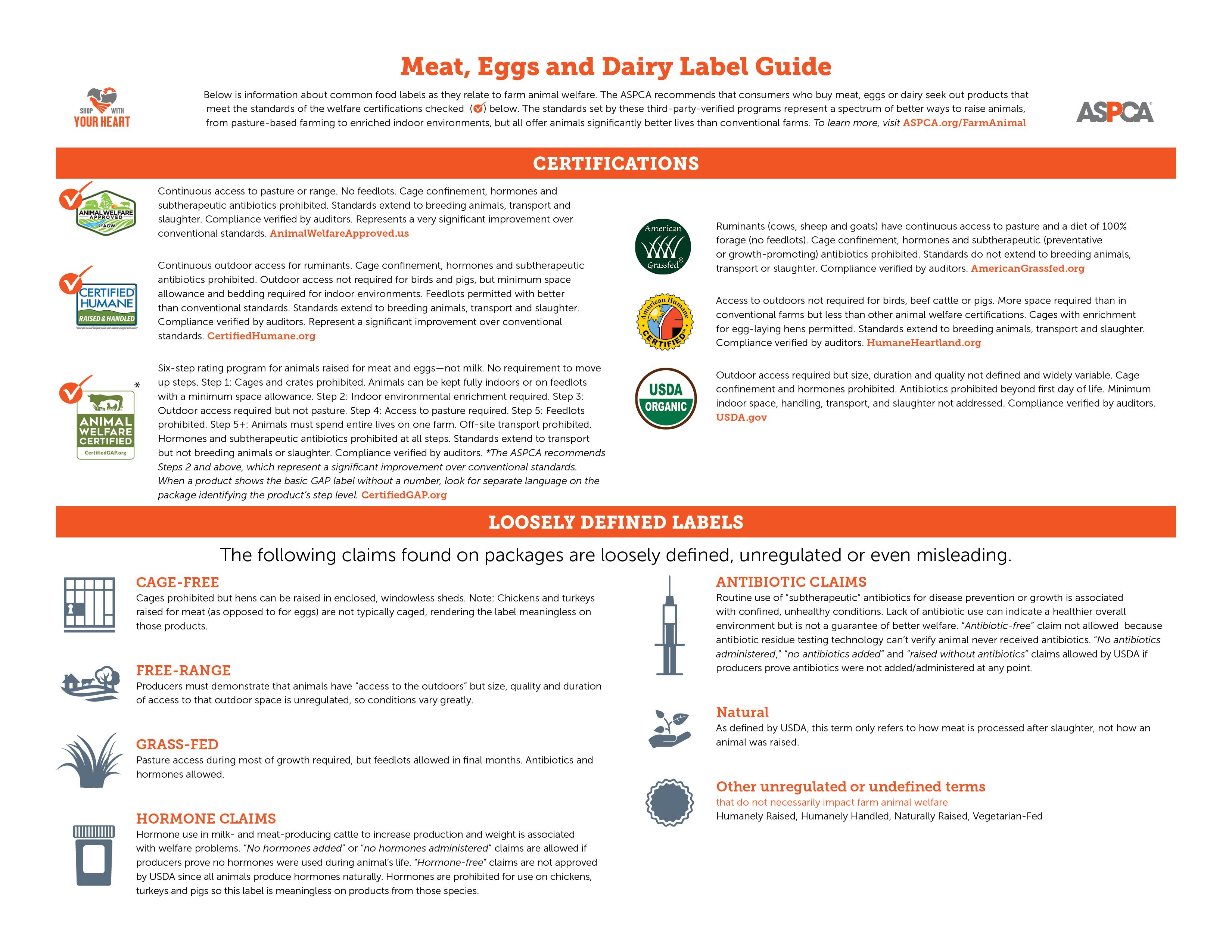 Meat, Eggs and Dairy Label Guide l Help Farm Animals l ASPCA