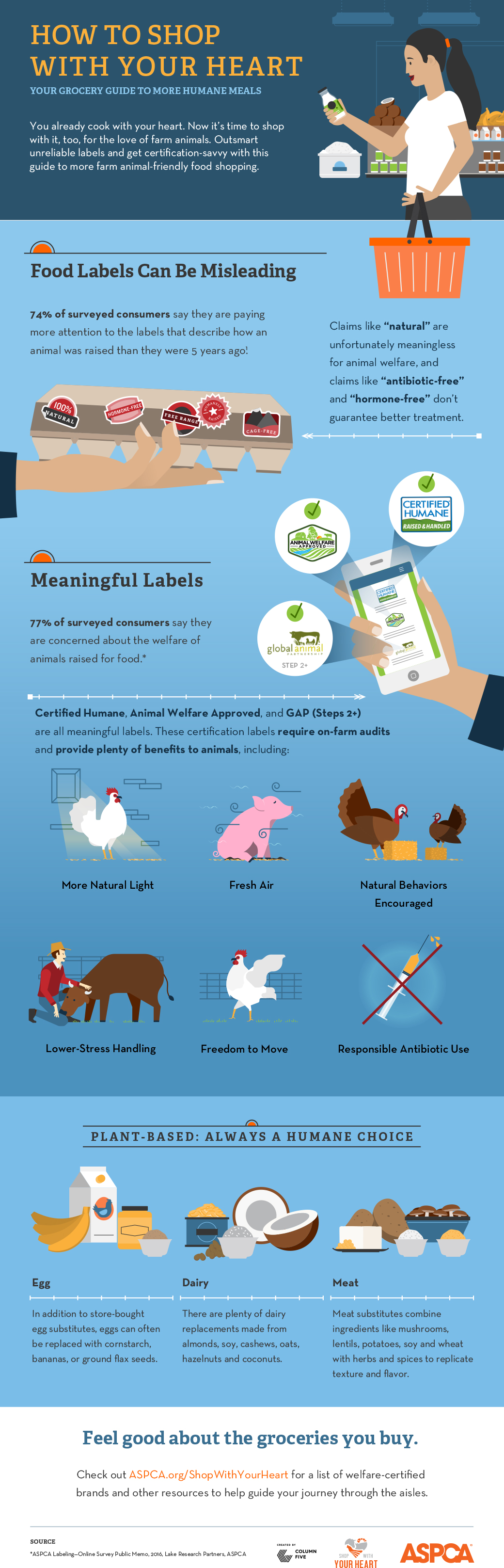 factory farm infographic
